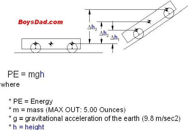 potential_energy1