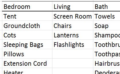 Tent Camping Checklist BoysDad