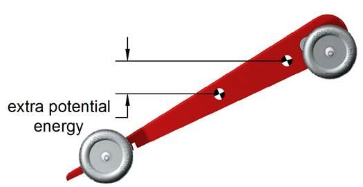 Wooden Race Car Air Pressure